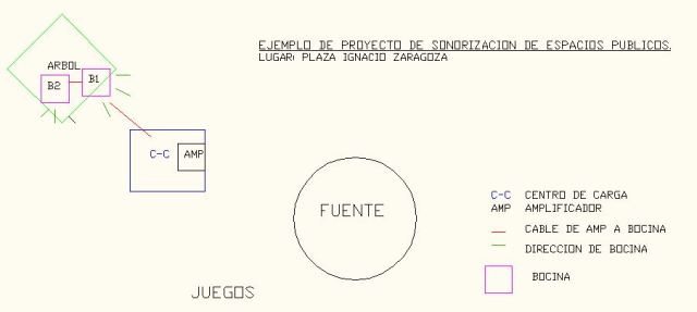 Nuevo Laredo Plaza Ig. Zaragoza